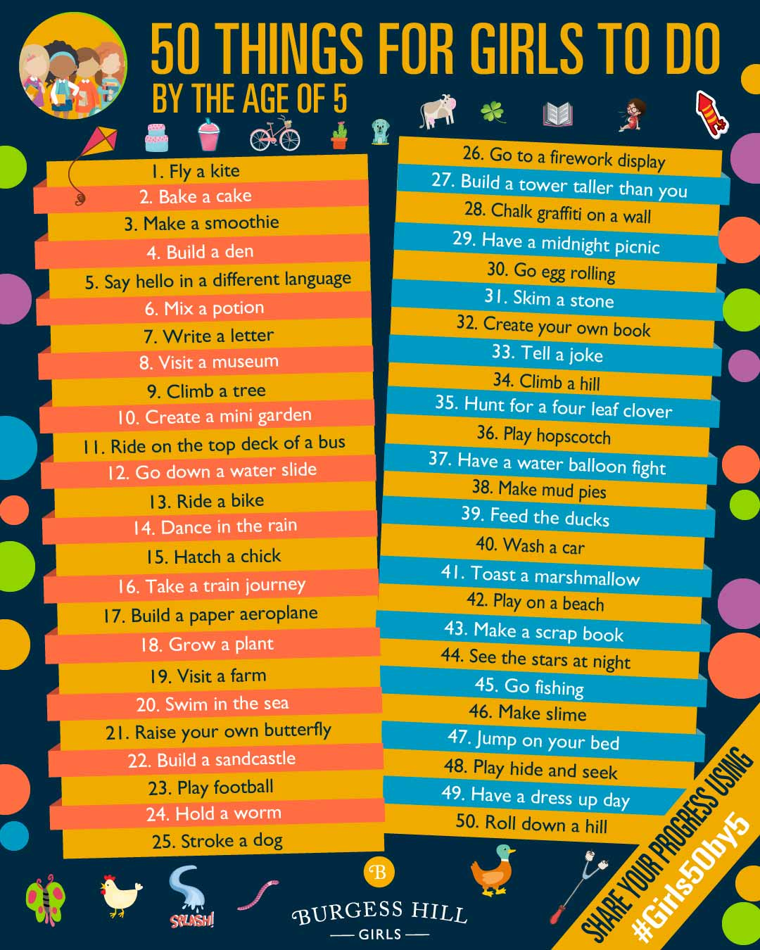 Fifty Things For Girls To Do By The Age Of Five
